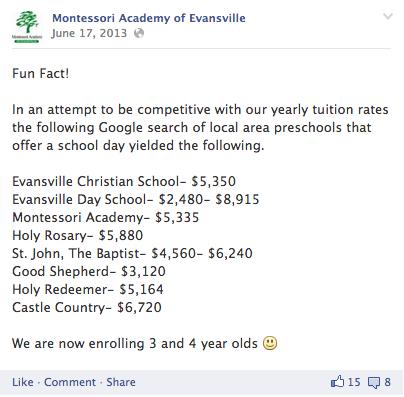 Montessori Cost Comparison